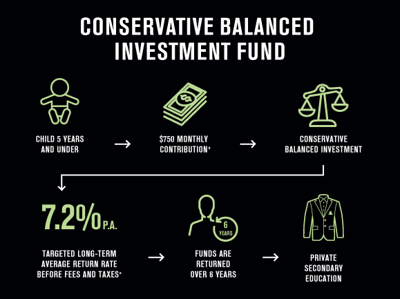 Structured-fund-saver-DESKTOP-infographic_V4_PRIVATE